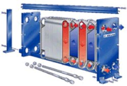 Flow principle of Plate and Frame Heat Exchangers