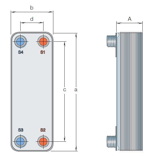 Brazed Plate Heat Exchangers - Product Range