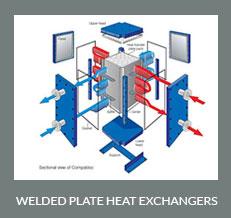 Welded Plate Heat Exchangers