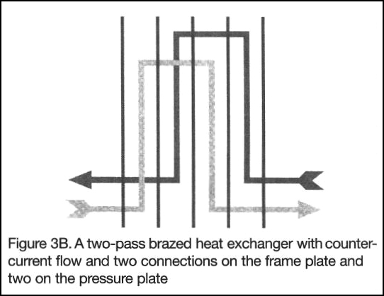 Brazed Heat Exchanger - Installation Manual - Section 1 of 3 | Valutech