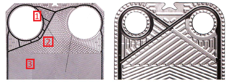 Alfa Laval Plate Pattern Comparison